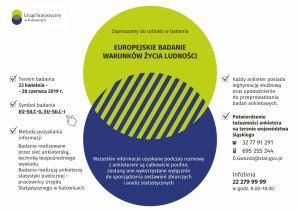 Europejskie Badanie Warunków Życia Ludności