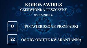 Koronawirus - nowe zasady bezpieczeństwa
