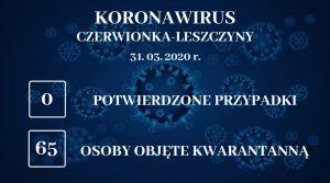 Nowe ograniczenia w walce z koronawirusem